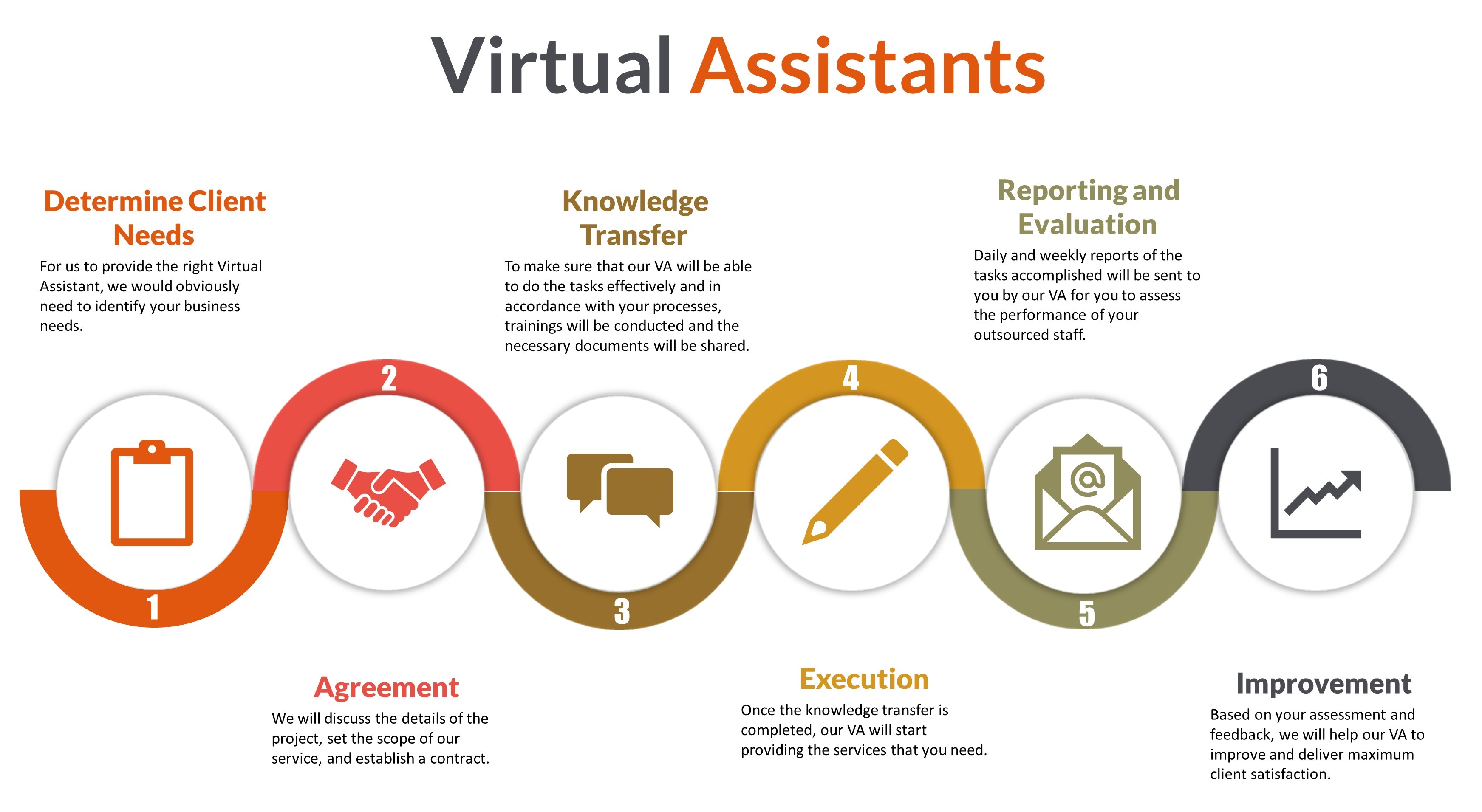 how to start a virtual assistant business 2017